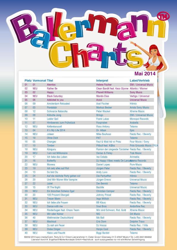 Ballermann Charts – Mai 2014