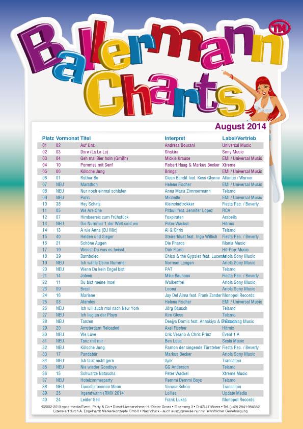 Ballermann Charts: August 2014