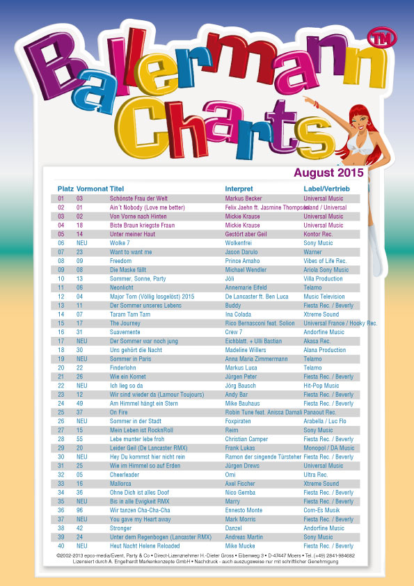 Ballermann Charts – August 2015