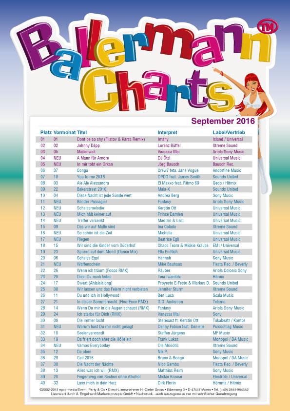 Ballermann-Charts September