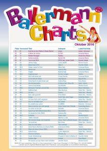 Ballermann Charts - Oktober 2016