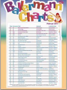 Ballermann Charts FEbruar 2017