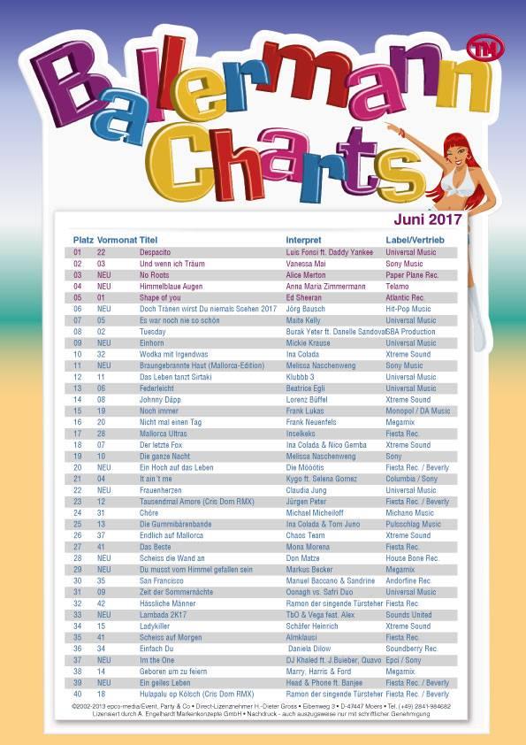 Ballermann Charts – Juni 2017
