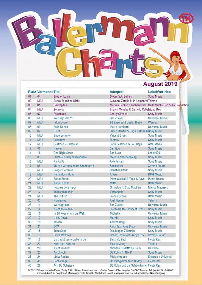 BALLERMANN CHARTS Im August