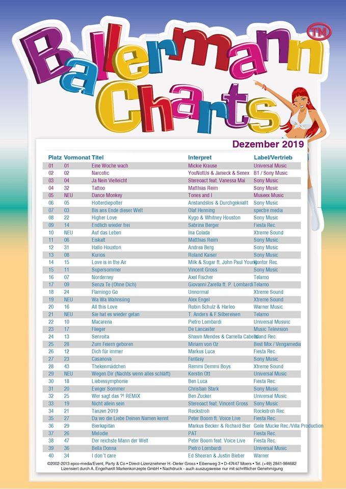 Ballermann Charts 12/19