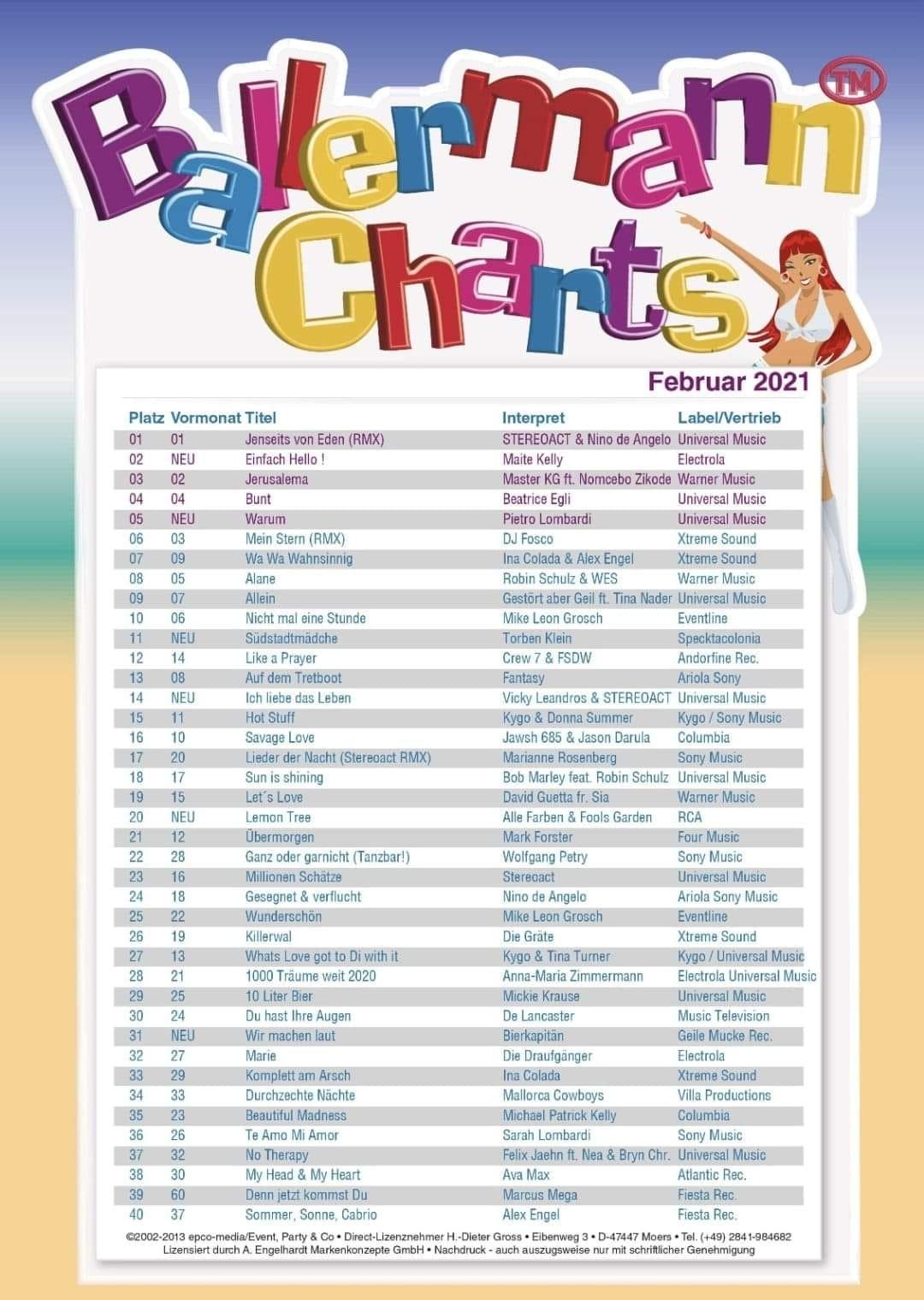 Ballermann-Charts Ausgabe Februar 2021